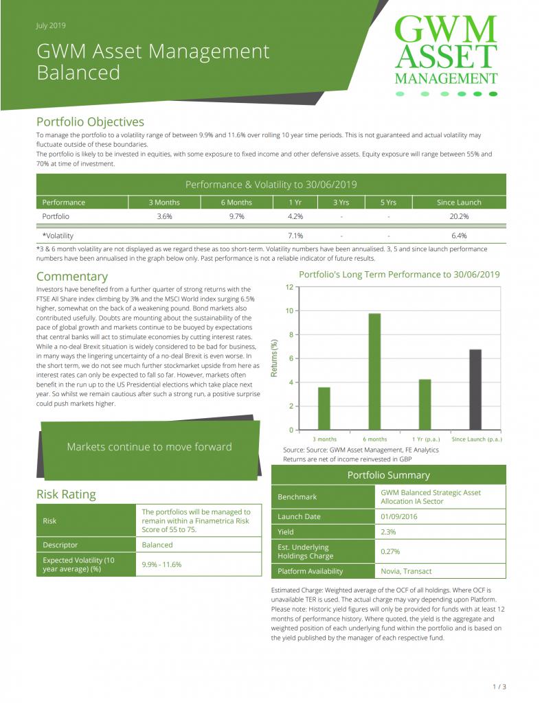 GWM Asset Management Balanced July 2019